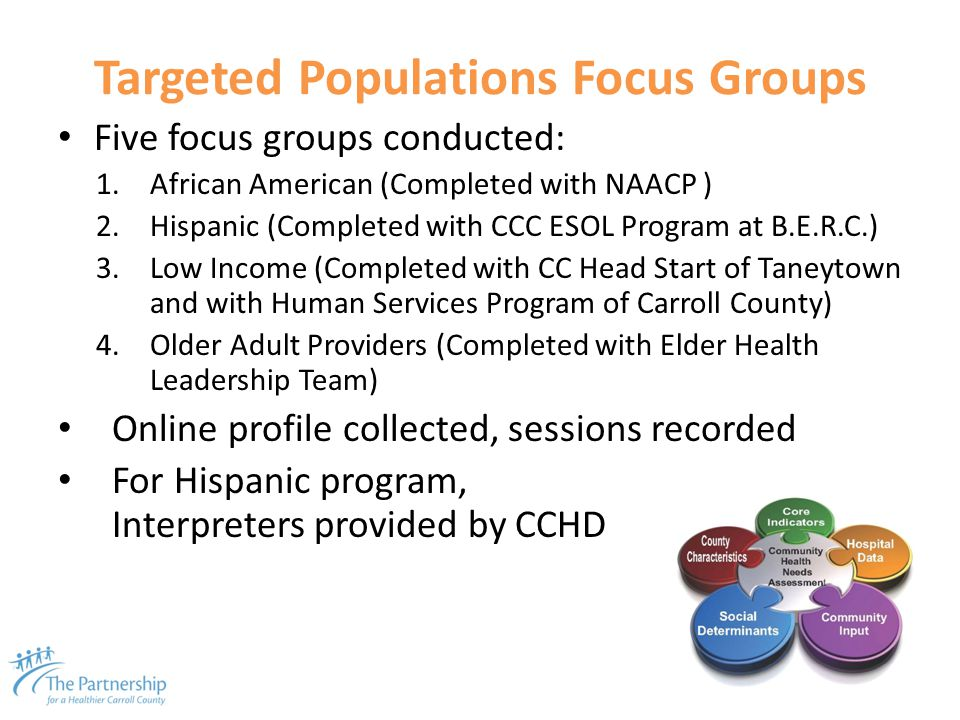 Targeted Populations Focus Groups