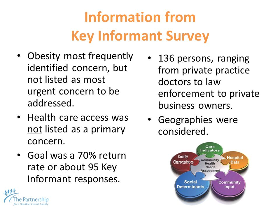 Information from Key Informant Survey