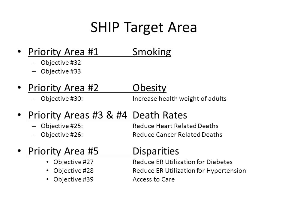 SHIP Target Area Priority Area #1 Smoking Priority Area #2 Obesity