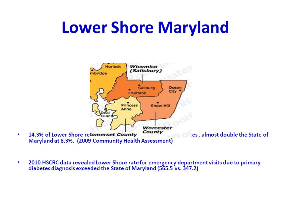 Lower Shore Maryland