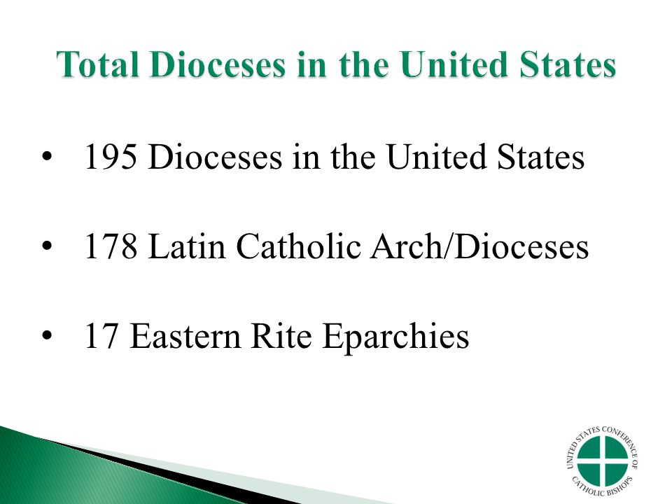 Total Dioceses in the United States