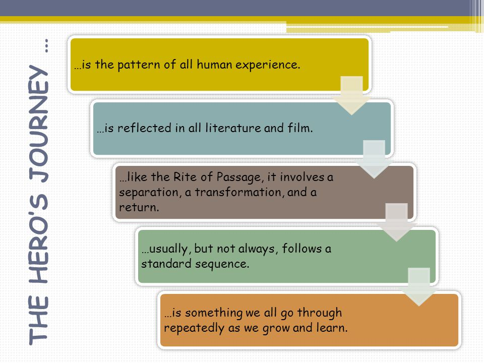 THE HERO'S JOURNEY … …is the pattern of all human experience.