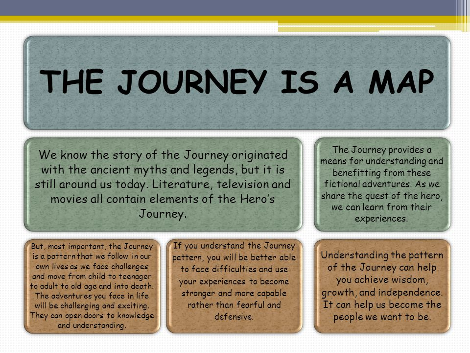 THE JOURNEY IS A MAP