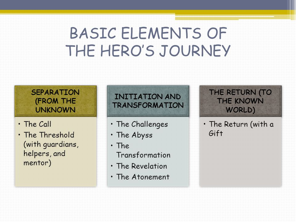BASIC ELEMENTS OF THE HERO'S JOURNEY