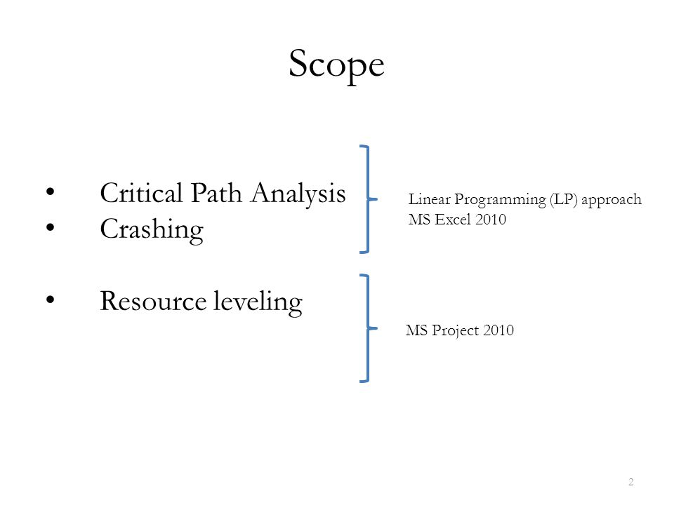 Scope Critical Path Analysis Crashing Resource leveling