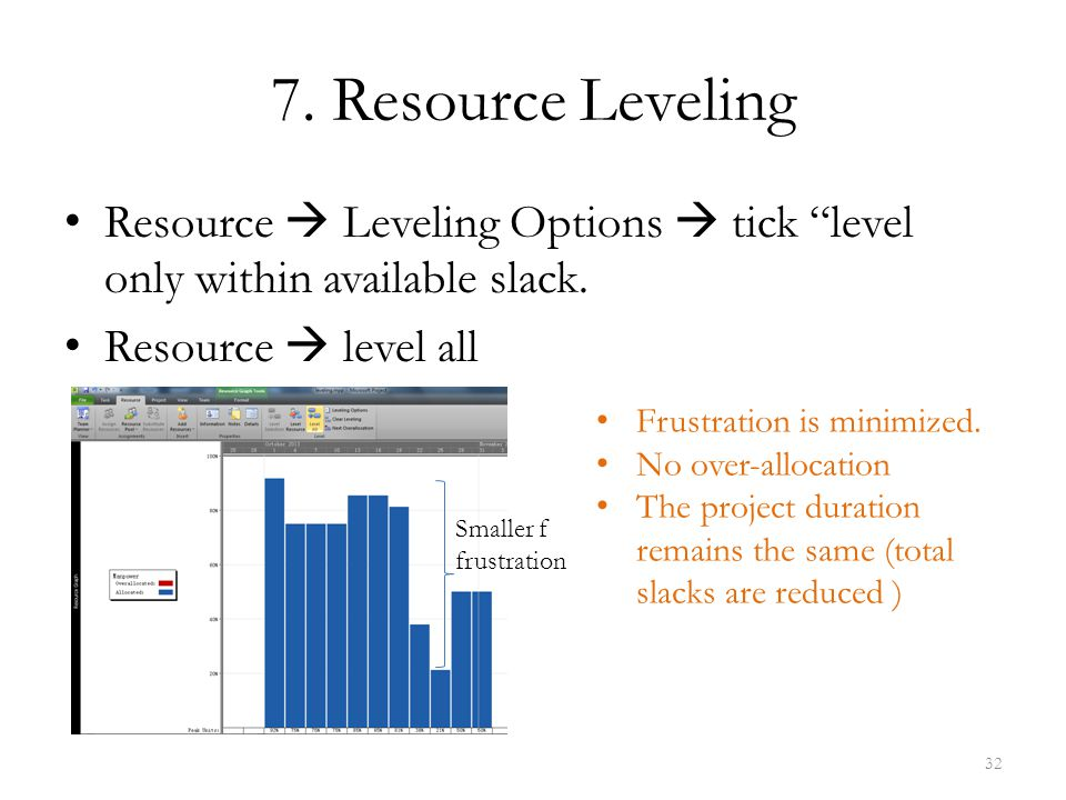 7. Resource Leveling Resource  Leveling Options  tick level only within available slack. Resource  level all.