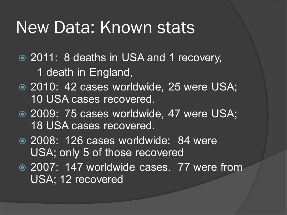 New Data: Known stats 2011: 8 deaths in USA and 1 recovery,