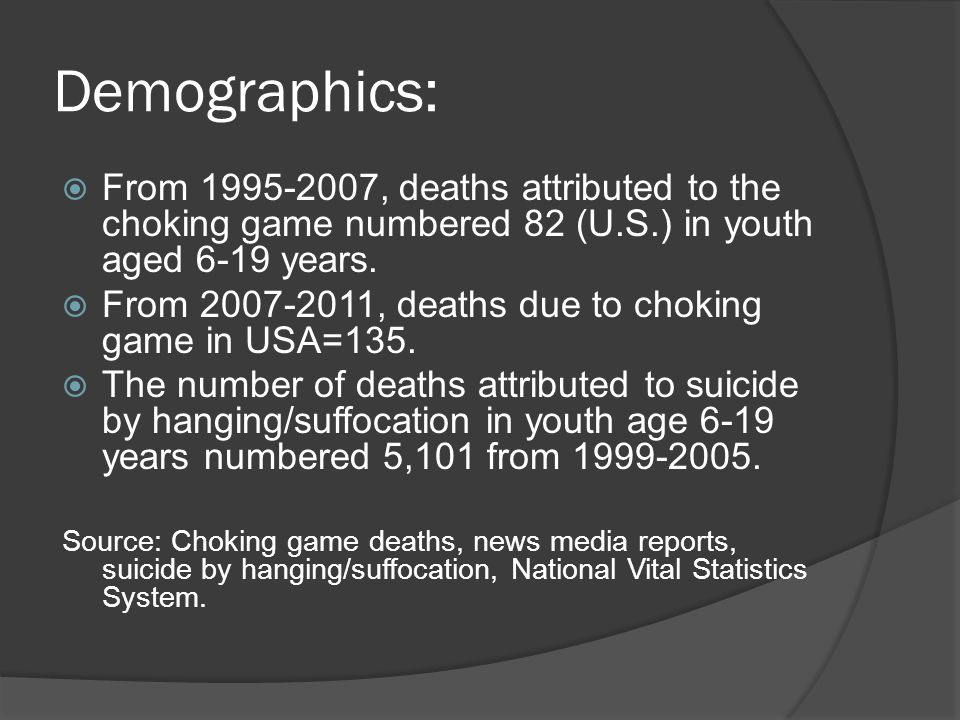 Demographics: From 1995-2007, deaths attributed to the choking game numbered 82 (U.S.) in youth aged 6-19 years.