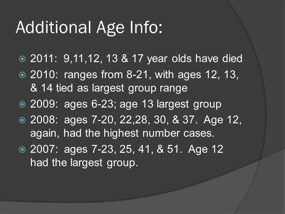 Additional Age Info: 2011: 9,11,12, 13 & 17 year olds have died