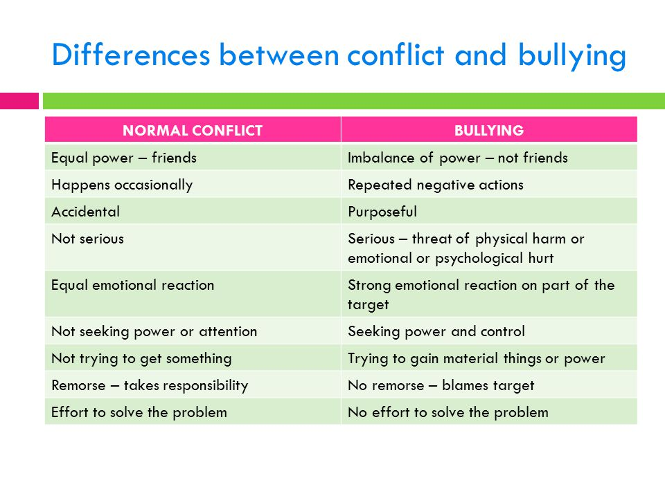 Differences between conflict and bullying