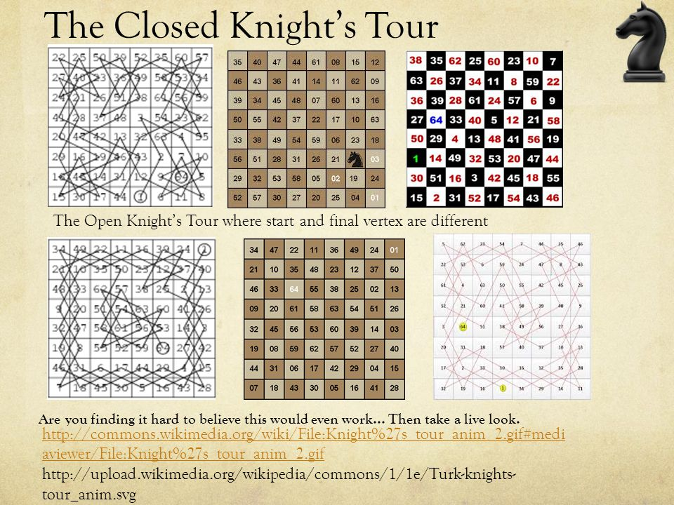 The Closed Knight's Tour
