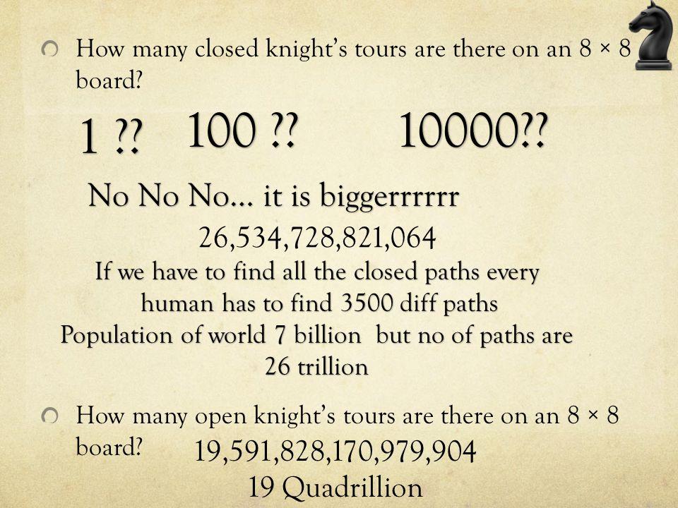 100 10000 1 No No No… it is biggerrrrrr 26,534,728,821,064