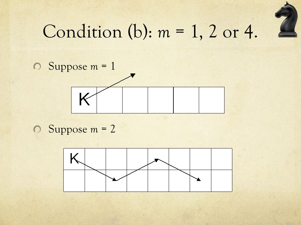 Condition (b): m = 1, 2 or 4. Suppose m = 1 Suppose m = 2