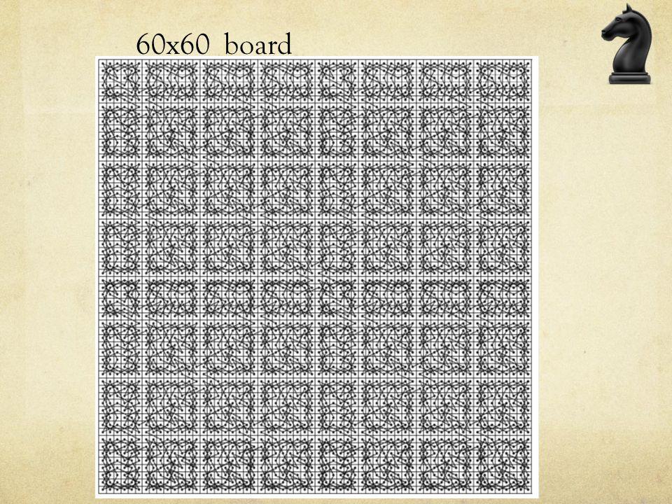 60x60 board