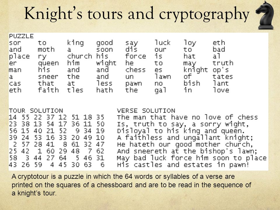 Knight's tours and cryptography