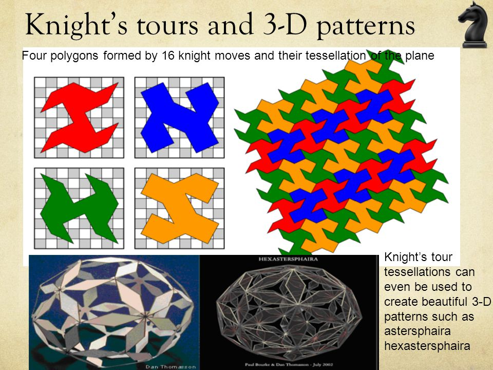 Knight's tours and 3-D patterns