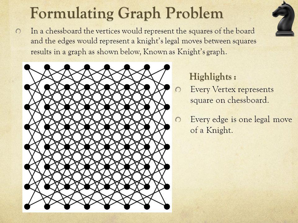 Formulating Graph Problem