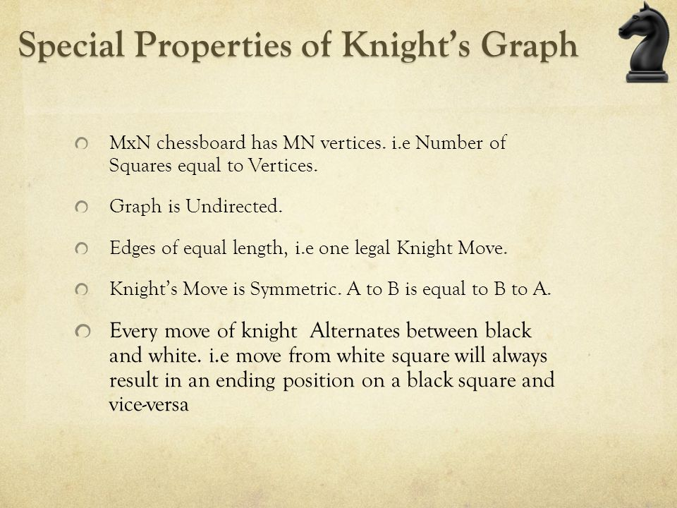 Special Properties of Knight's Graph