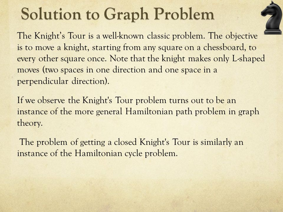 Solution to Graph Problem