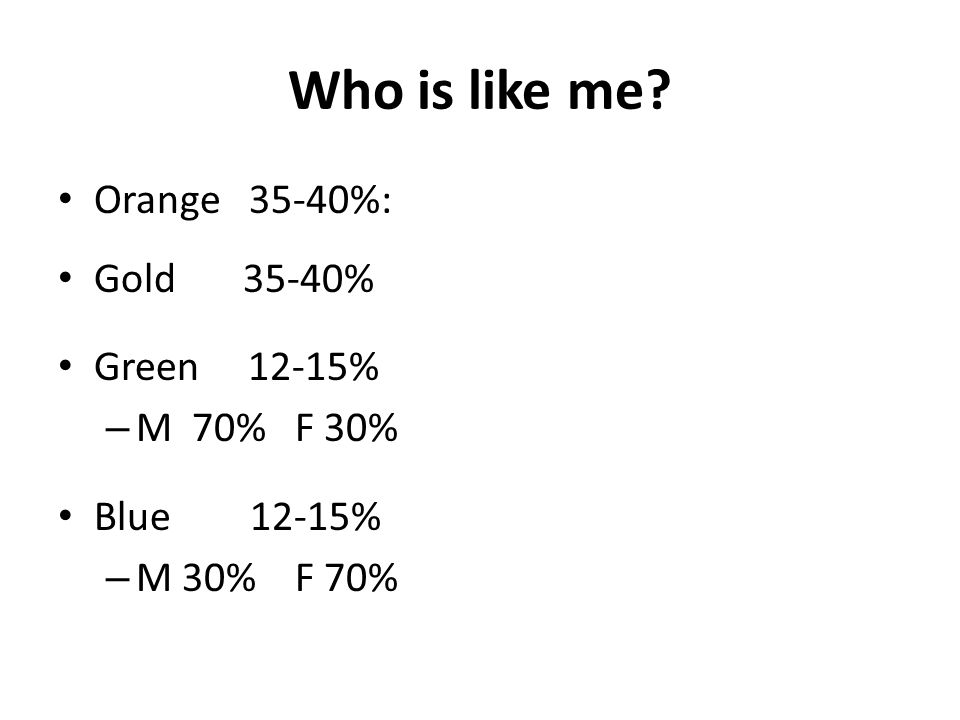 Who is like me Orange 35-40%: Gold 35-40% Green 12-15% M 70% F 30%