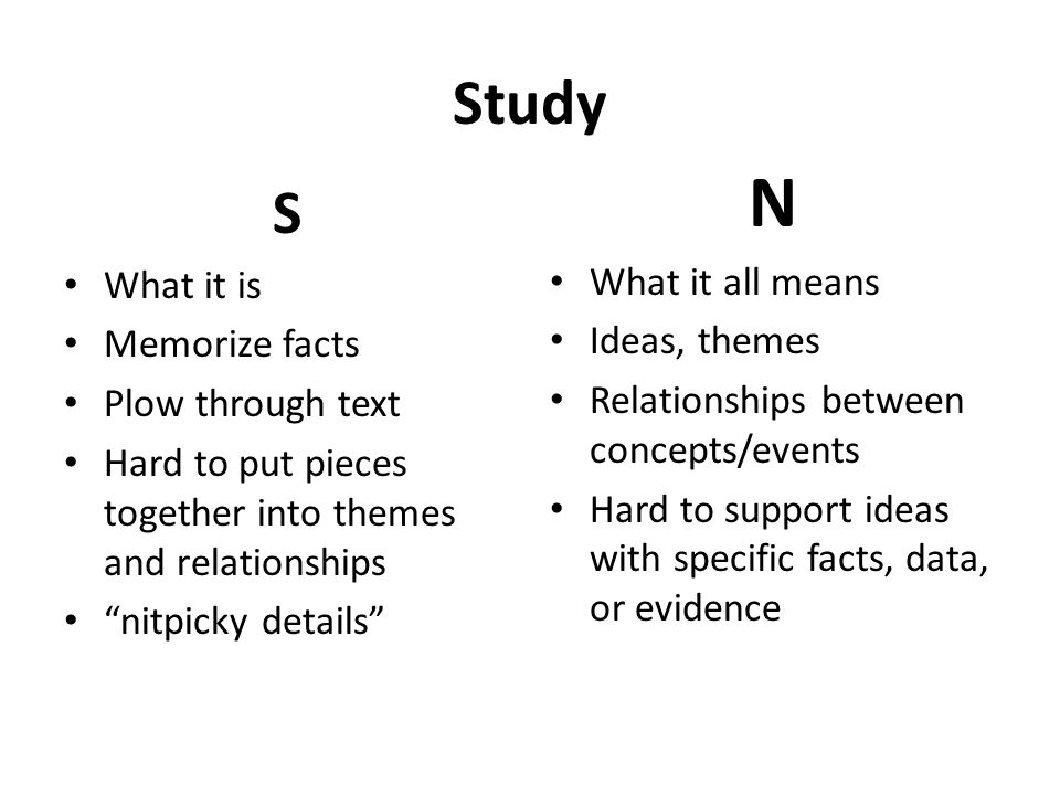 N Study S What it all means What it is Ideas, themes Memorize facts