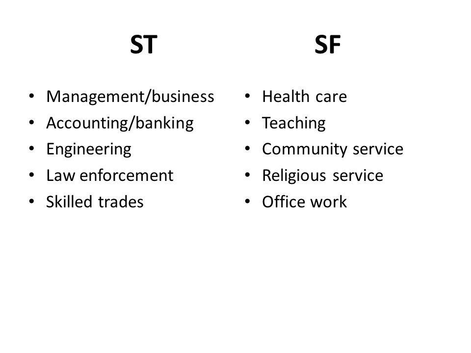 ST SF Management/business Accounting/banking Engineering