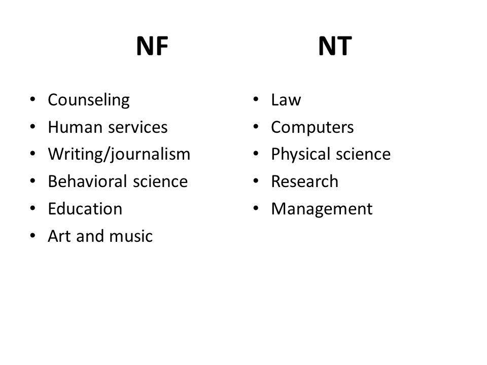 NF NT Counseling Human services Writing/journalism Behavioral science