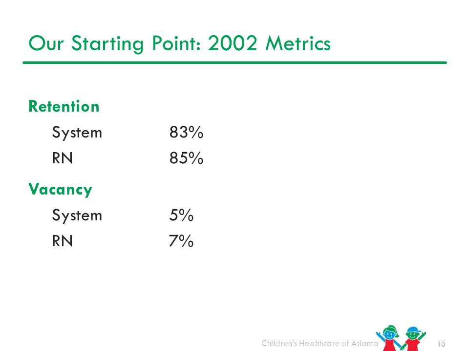 Our Starting Point: 2002 Metrics