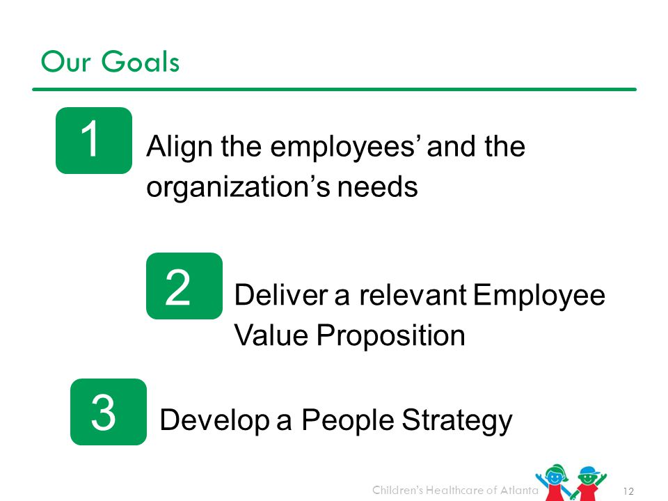 1 Align the employees' and the organization's needs
