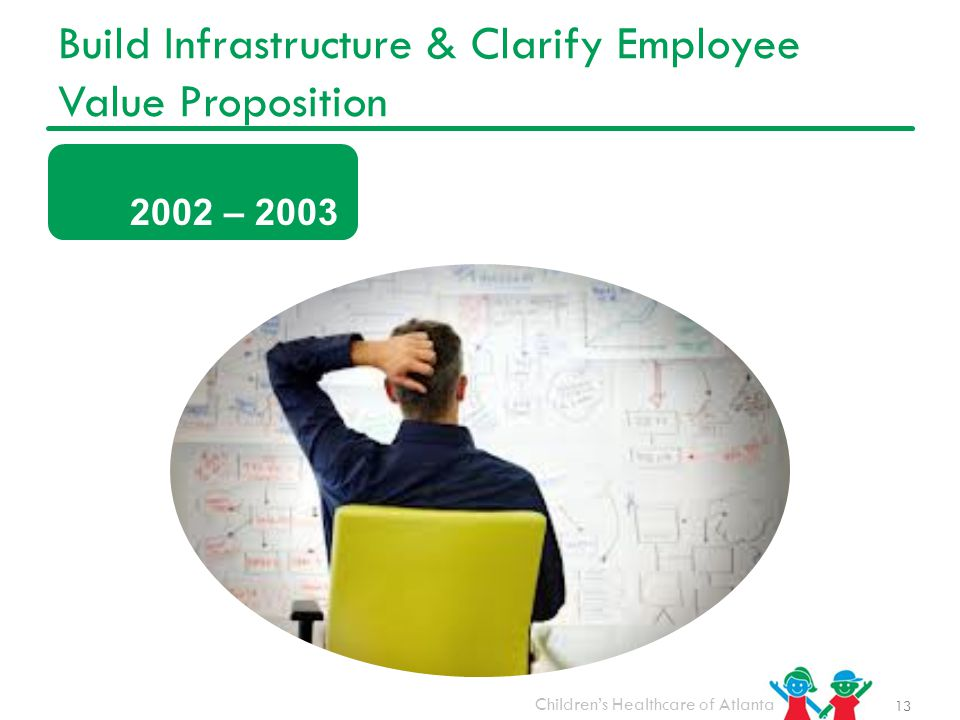 Build Infrastructure & Clarify Employee Value Proposition