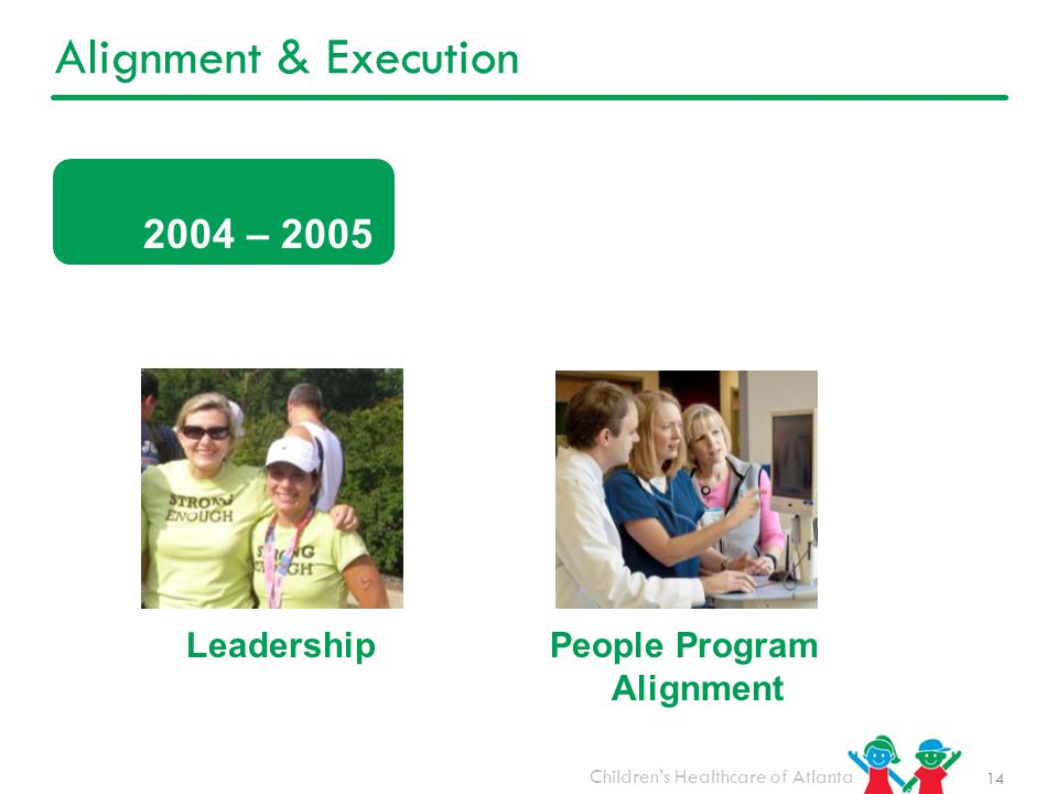 People Program Alignment