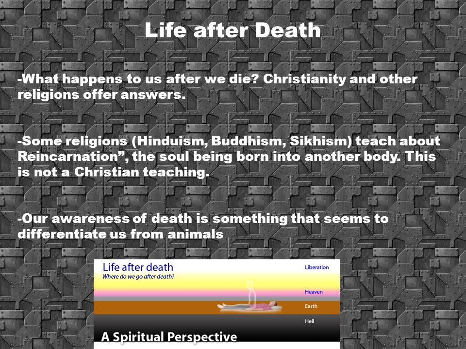Life after Death What happens to us after we die Christianity and other religions offer answers.