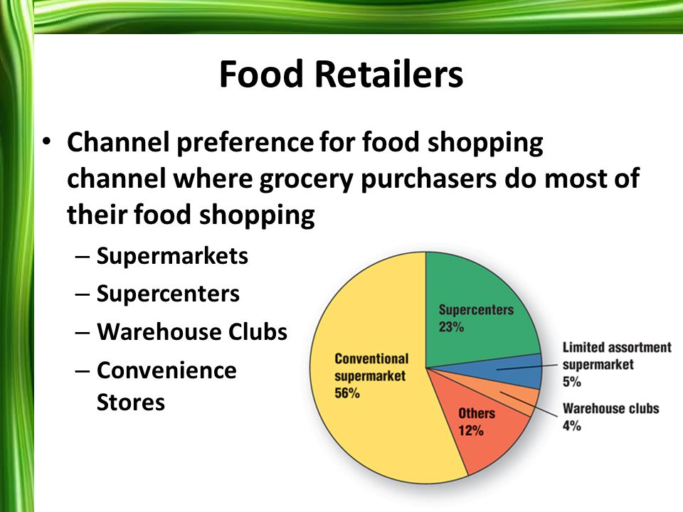 Food Retailers Channel preference for food shopping channel where grocery purchasers do most of their food shopping.