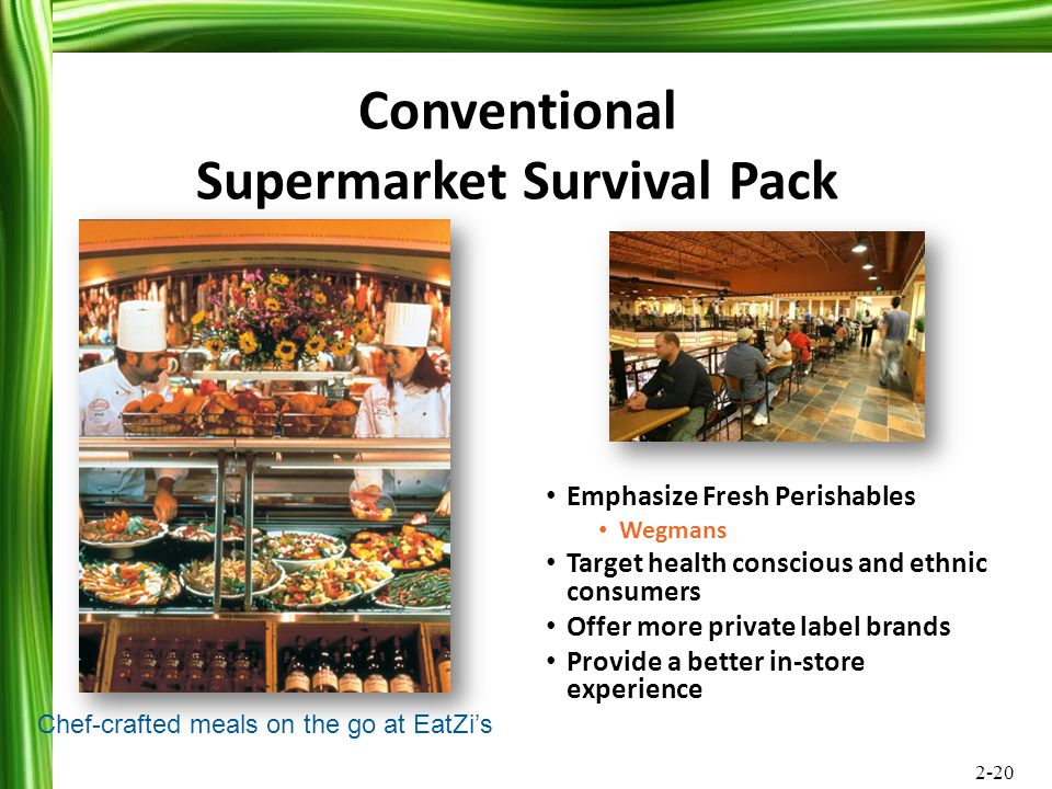 Conventional Supermarket Survival Pack