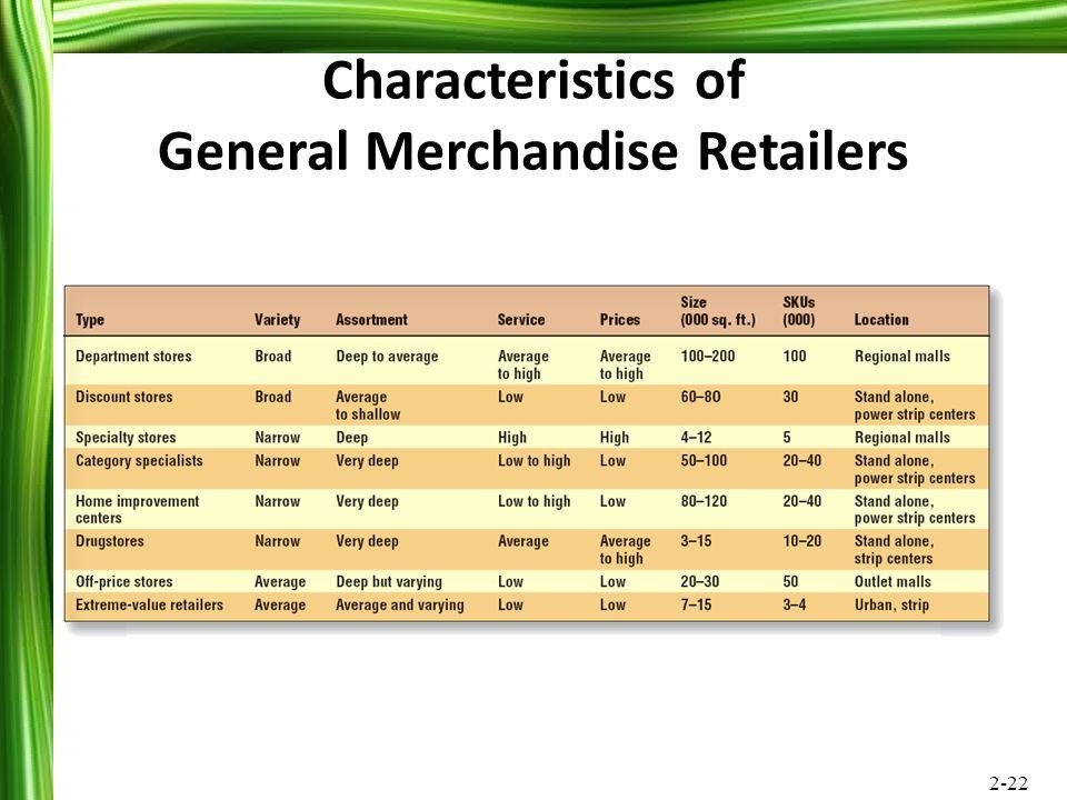 Characteristics of General Merchandise Retailers