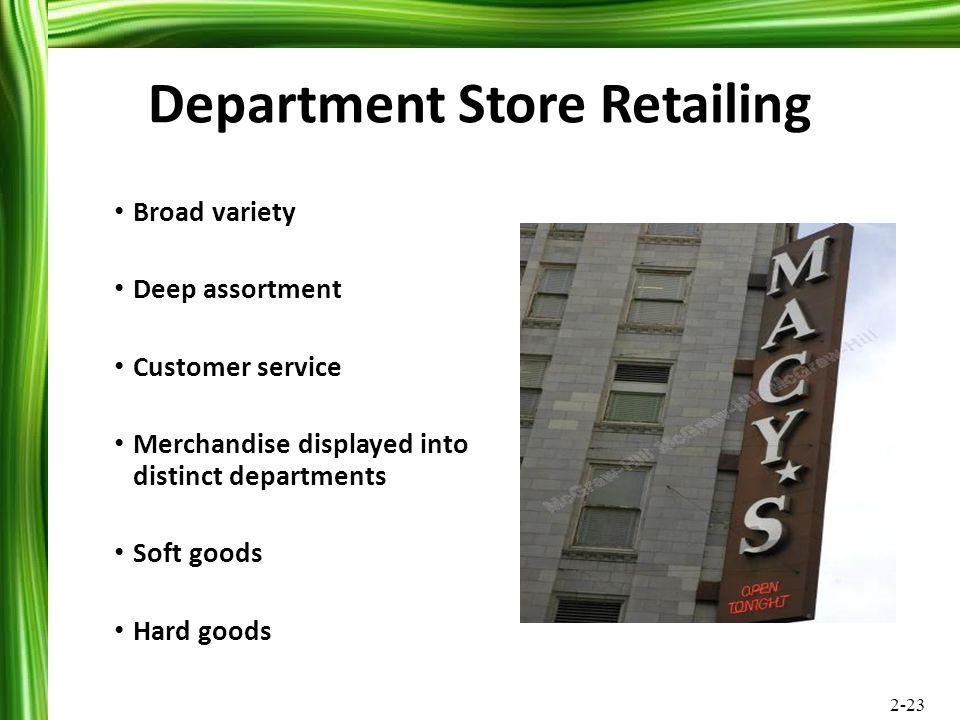 Department Store Retailing