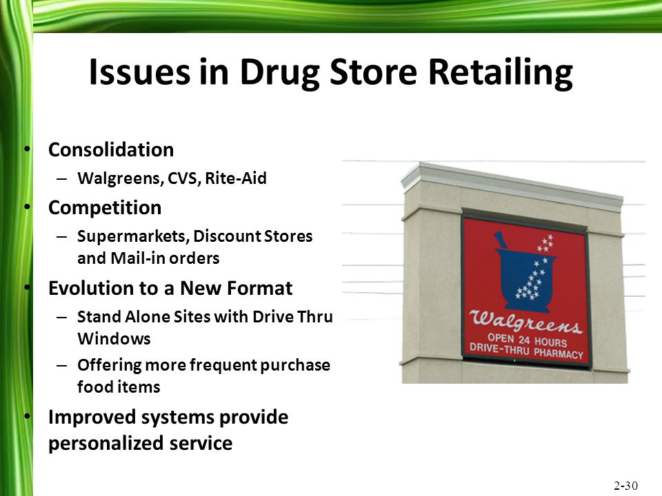 Issues in Drug Store Retailing