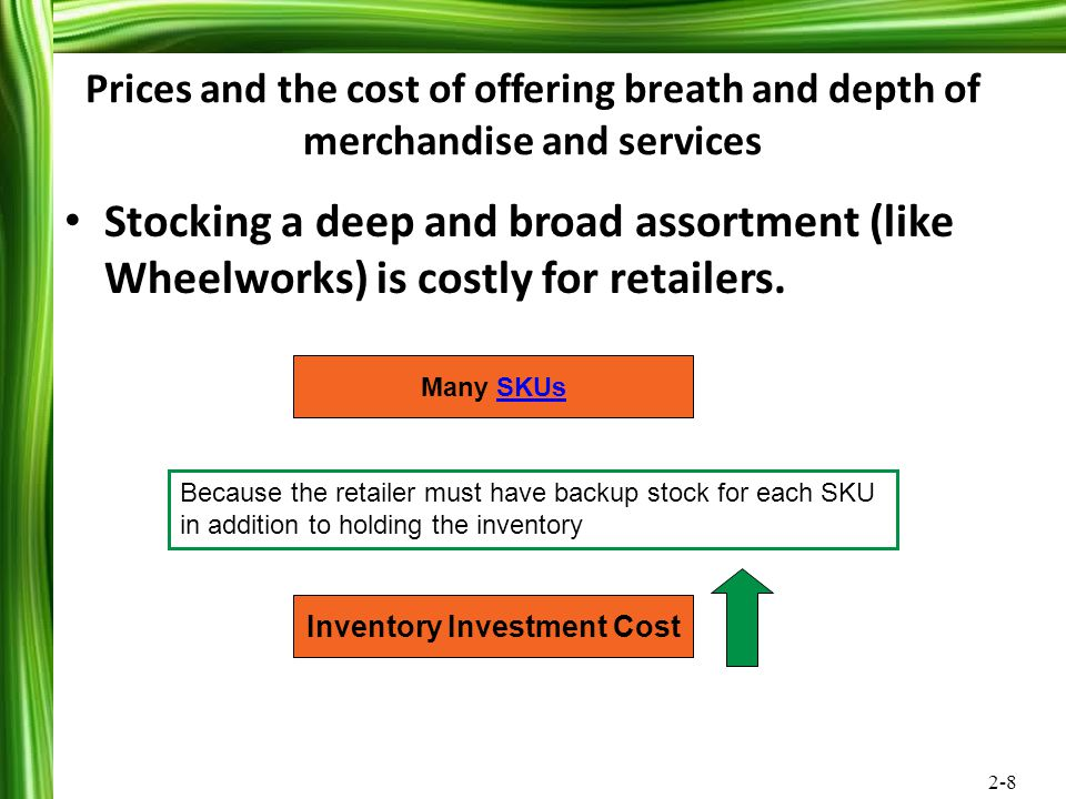 Inventory Investment Cost
