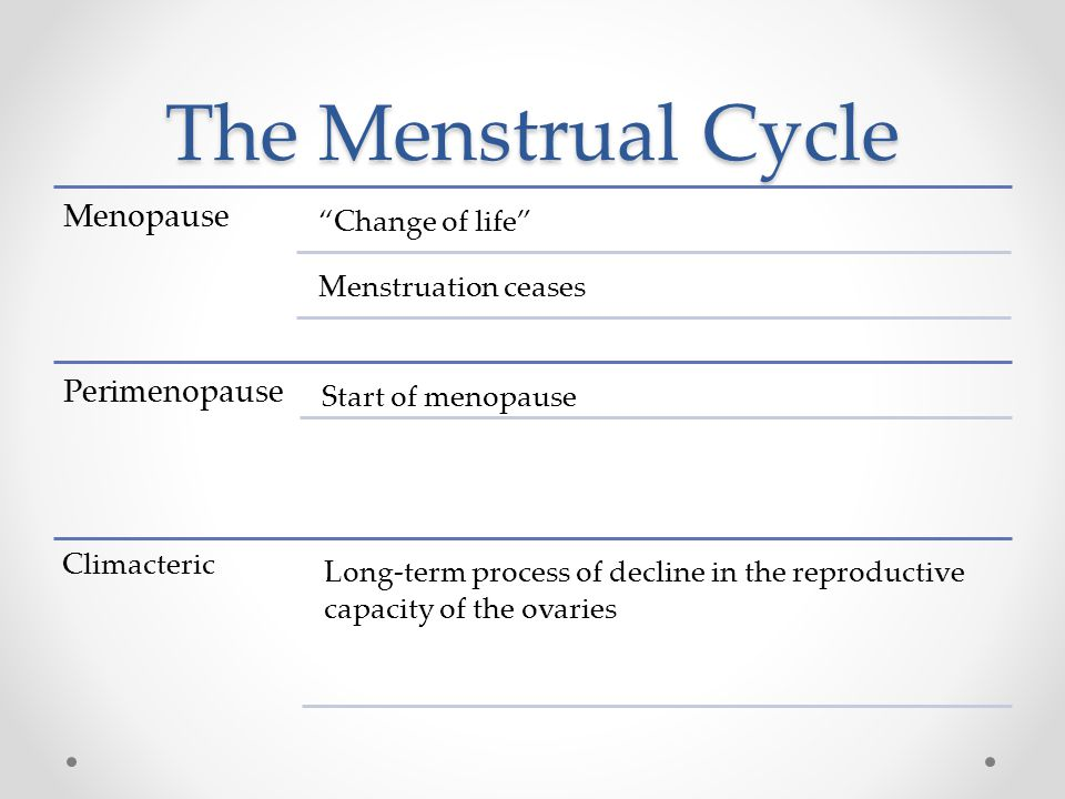 The Menstrual Cycle Menopause Perimenopause Change of life