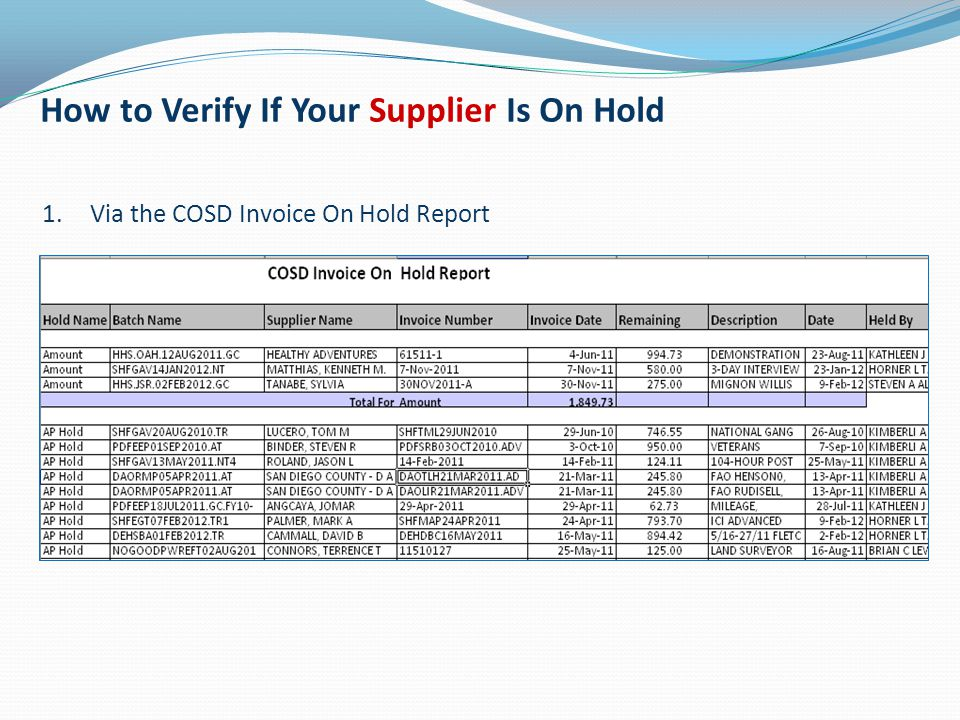 How to Verify If Your Supplier Is On Hold