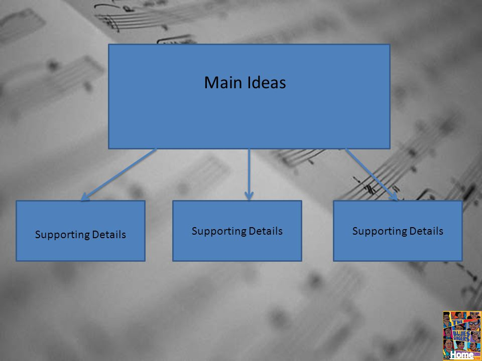 Main Ideas Supporting Details Supporting Details Supporting Details