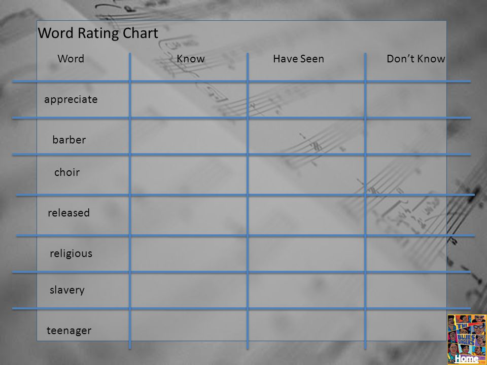 Word Rating Chart Word Know Have Seen Don't Know appreciate barber