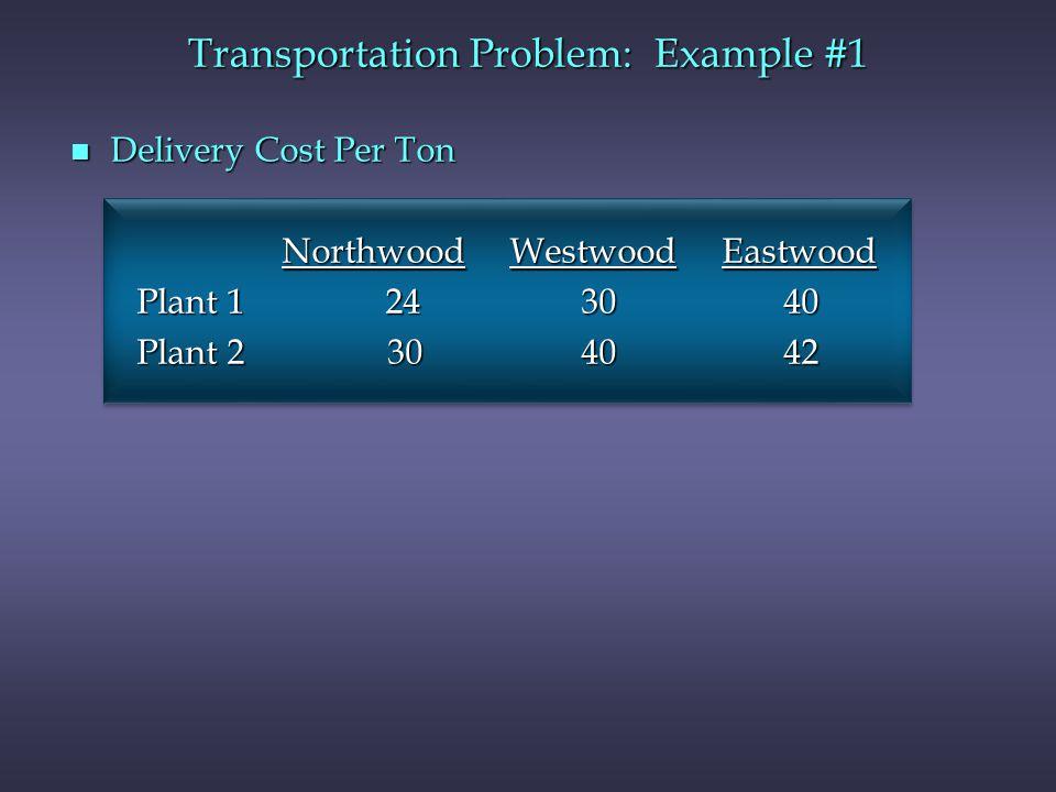 Transportation Problem: Example #1