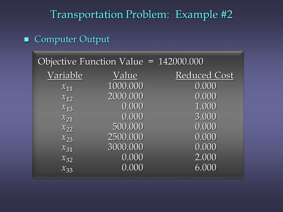 Transportation Problem: Example #2