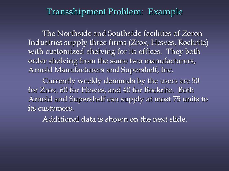 Transshipment Problem: Example