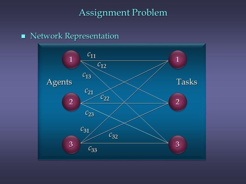 Assignment Problem Network Representation c11 c12 c13 Agents Tasks c21