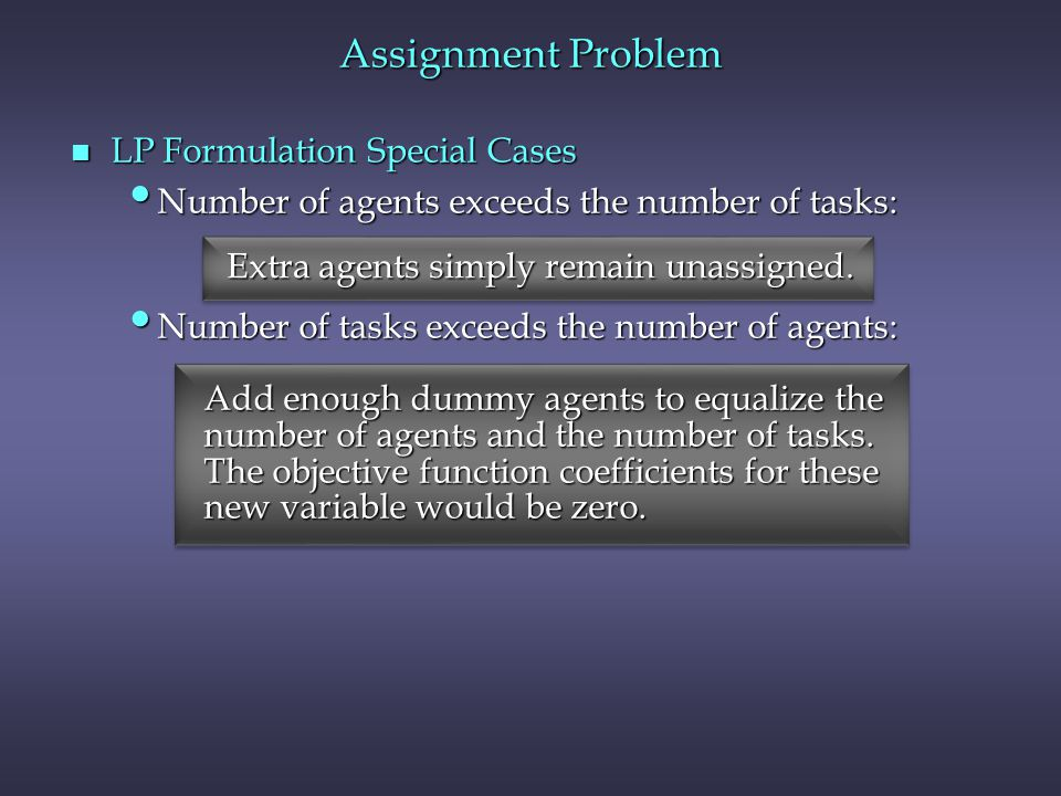 Assignment Problem LP Formulation Special Cases