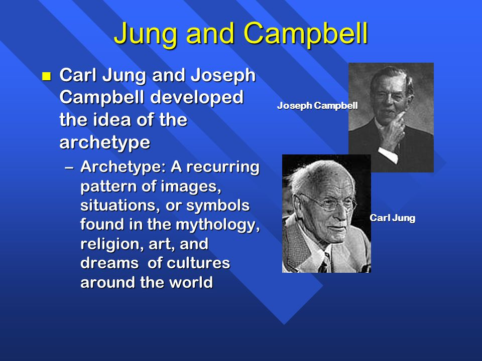 Jung and Campbell Carl Jung and Joseph Campbell developed the idea of the archetype.