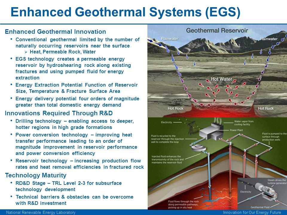 Enhanced Geothermal Systems (EGS)