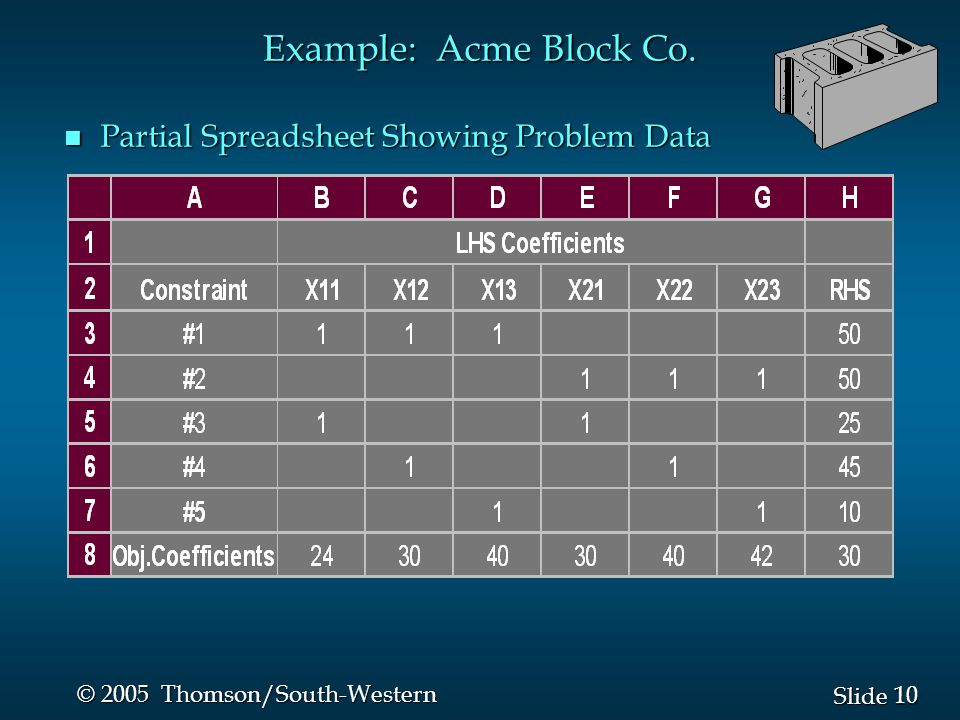 Example: Acme Block Co. Partial Spreadsheet Showing Problem Data